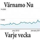 150305_varnamo_nu_topp_135a